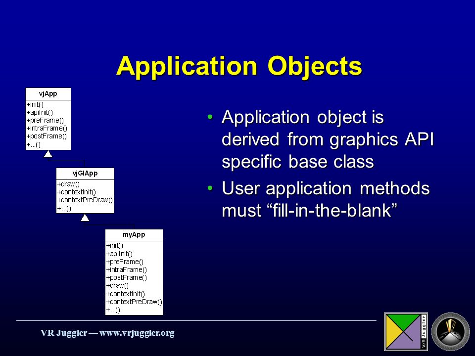 VR Juggler   Application Objects Application object is derived from graphics API specific base classApplication object is derived from graphics API specific base class User application methods must fill-in-the-blankUser application methods must fill-in-the-blank