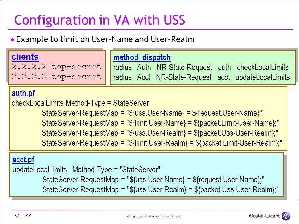 All Rights Reserved © Alcatel-Lucent | USS Configuration in VA with USS Example to limit on User-Name and User-Realm clients top-secret top-secret clients top-secret top-secret method_dispatch radius Auth NR-State-Request auth checkLocalLimits radius Acct NR-State-Request acct updateLocalLimits method_dispatch radius Auth NR-State-Request auth checkLocalLimits radius Acct NR-State-Request acct updateLocalLimits auth.pf checkLocalLimits Method-Type = StateServer StateServer-RequestMap = ${uss.User-Name} = ${request.User-Name}; StateServer-RequestMap = ${limit.User-Name} = ${packet.Limit-User-Name}; StateServer-RequestMap = ${uss.User-Realm} = ${packet.Uss-User-Realm}; StateServer-RequestMap = ${limit.User-Realm} = ${packet.Limit-User-Realm}; acct.pf updateLocalLimitsMethod-Type = StateServer StateServer-RequestMap = ${uss.User-Name} = ${request.User-Name}; StateServer-RequestMap = ${uss.User-Realm} = ${packet.Uss-User-Realm}; acct.pf updateLocalLimitsMethod-Type = StateServer StateServer-RequestMap = ${uss.User-Name} = ${request.User-Name}; StateServer-RequestMap = ${uss.User-Realm} = ${packet.Uss-User-Realm};