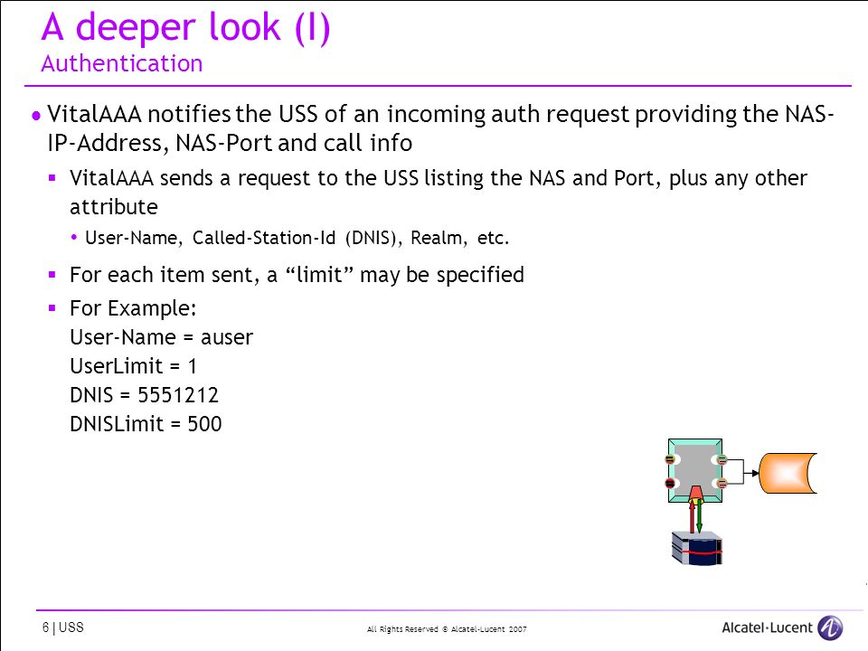 All Rights Reserved © Alcatel-Lucent | USS A deeper look (I) Authentication VitalAAA notifies the USS of an incoming auth request providing the NAS- IP-Address, NAS-Port and call info VitalAAA sends a request to the USS listing the NAS and Port, plus any other attribute User-Name, Called-Station-Id (DNIS), Realm, etc.