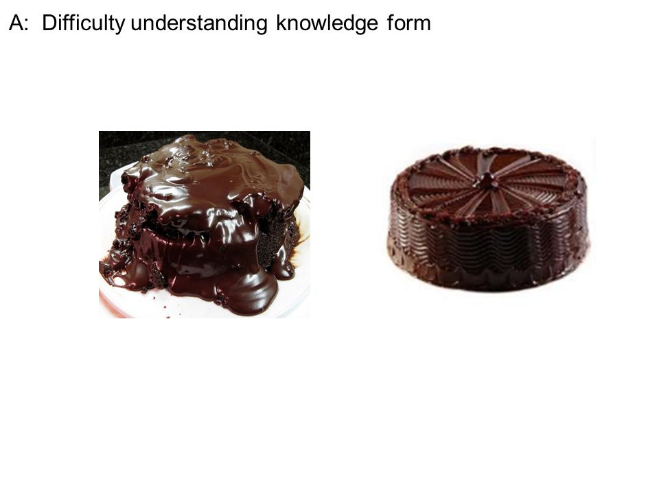 A: Difficulty understanding knowledge form