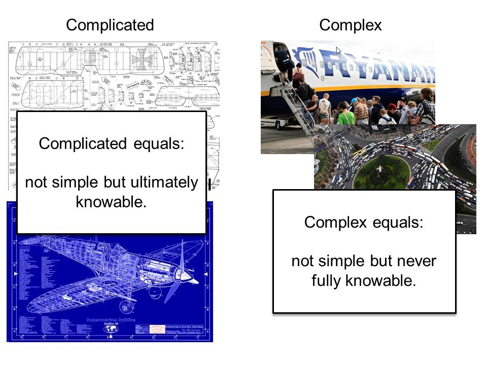 ComplicatedComplex Complicated equals: not simple but ultimately knowable.
