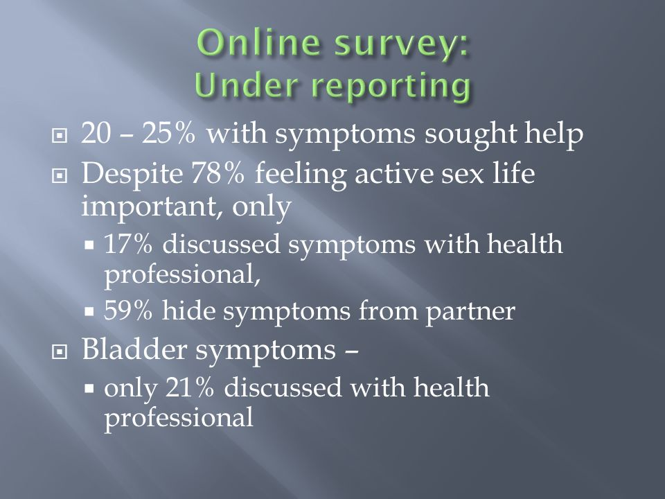 20 – 25% with symptoms sought help Despite 78% feeling active sex life important, only 17% discussed symptoms with health professional, 59% hide symptoms from partner Bladder symptoms – only 21% discussed with health professional