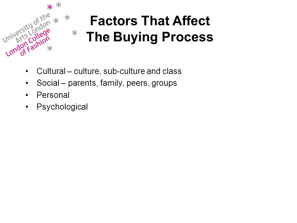 Factors That Affect The Buying Process Cultural – culture, sub-culture and class Social – parents, family, peers, groups Personal Psychological