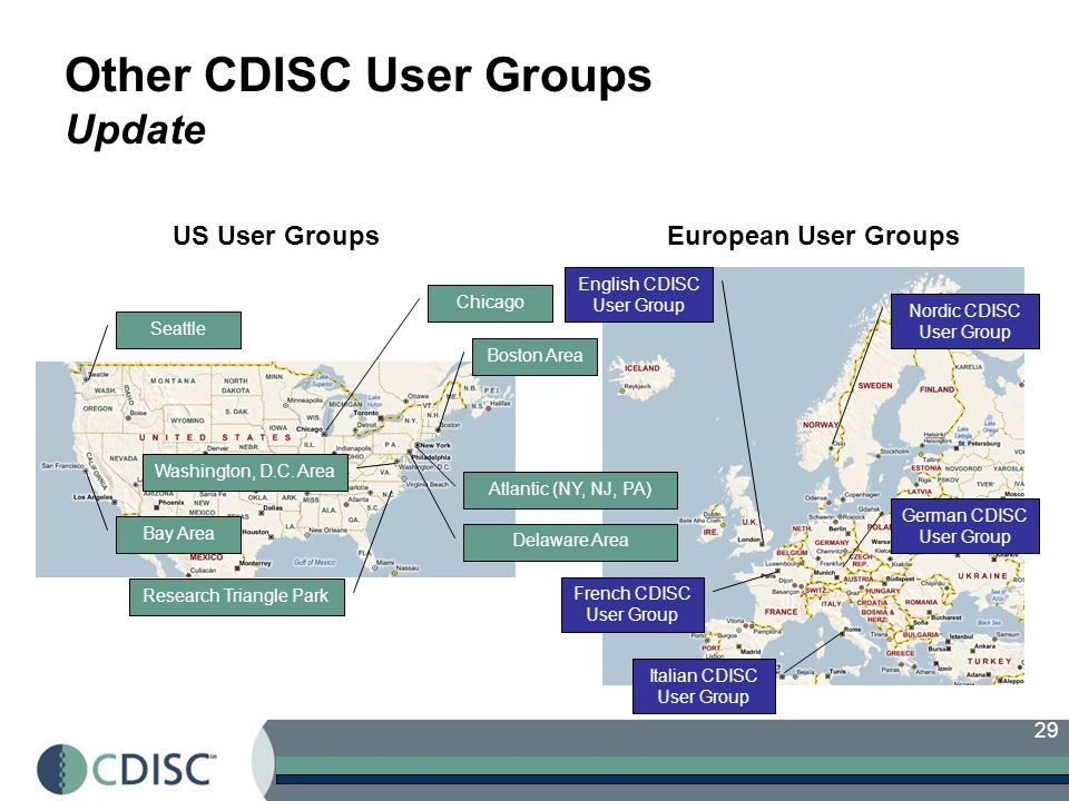 29 Other CDISC User Groups Update US User GroupsEuropean User Groups Bay Area Seattle German CDISC User Group Boston Area Atlantic (NY, NJ, PA) Chicago Washington, D.C.