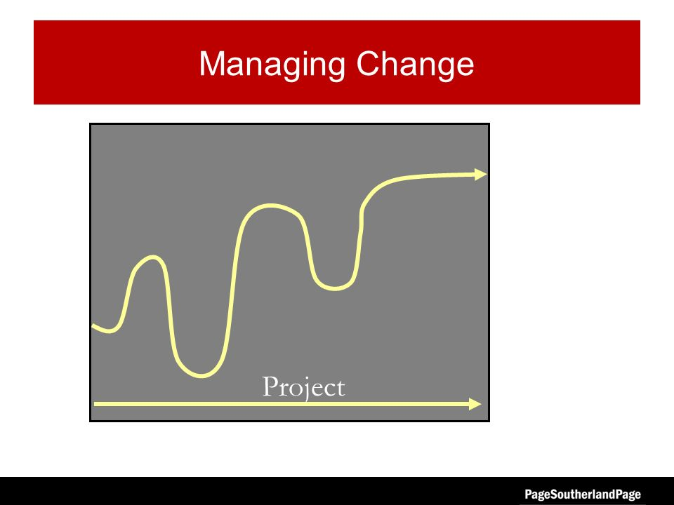 Project Managing Change