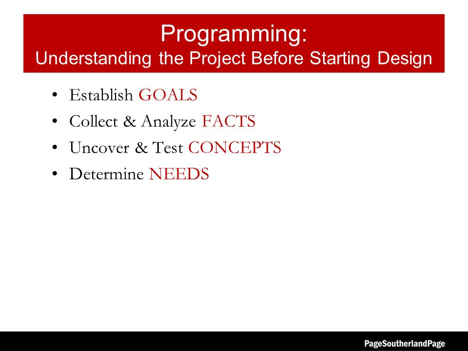 Programming: Understanding the Project Before Starting Design Establish GOALS Collect & Analyze FACTS Uncover & Test CONCEPTS Determine NEEDS