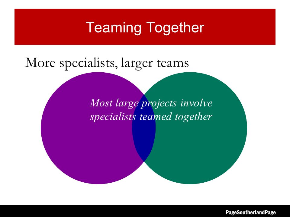 Most large projects involve specialists teamed together More specialists, larger teams Teaming Together