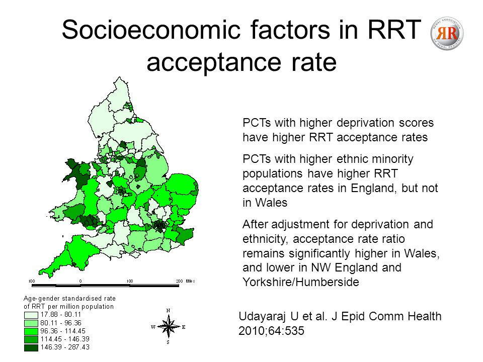 Socioeconomic factors in RRT acceptance rate PCTs with higher deprivation scores have higher RRT acceptance rates PCTs with higher ethnic minority populations have higher RRT acceptance rates in England, but not in Wales After adjustment for deprivation and ethnicity, acceptance rate ratio remains significantly higher in Wales, and lower in NW England and Yorkshire/Humberside Udayaraj U et al.