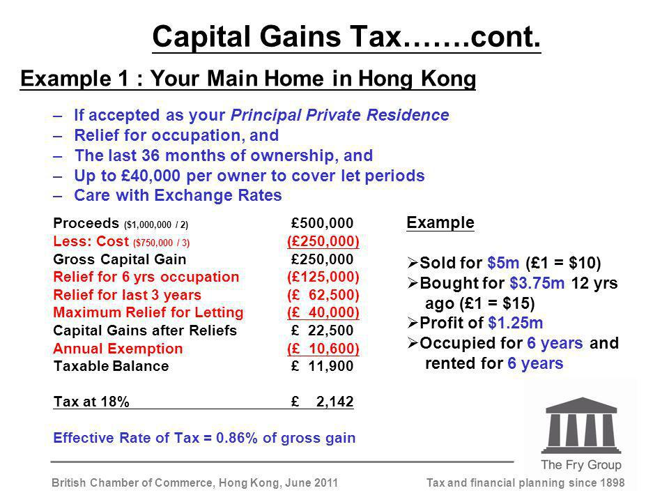 Tax and financial planning since 1898British Chamber of Commerce, Hong Kong, June 2011 Capital Gains Tax…….cont.