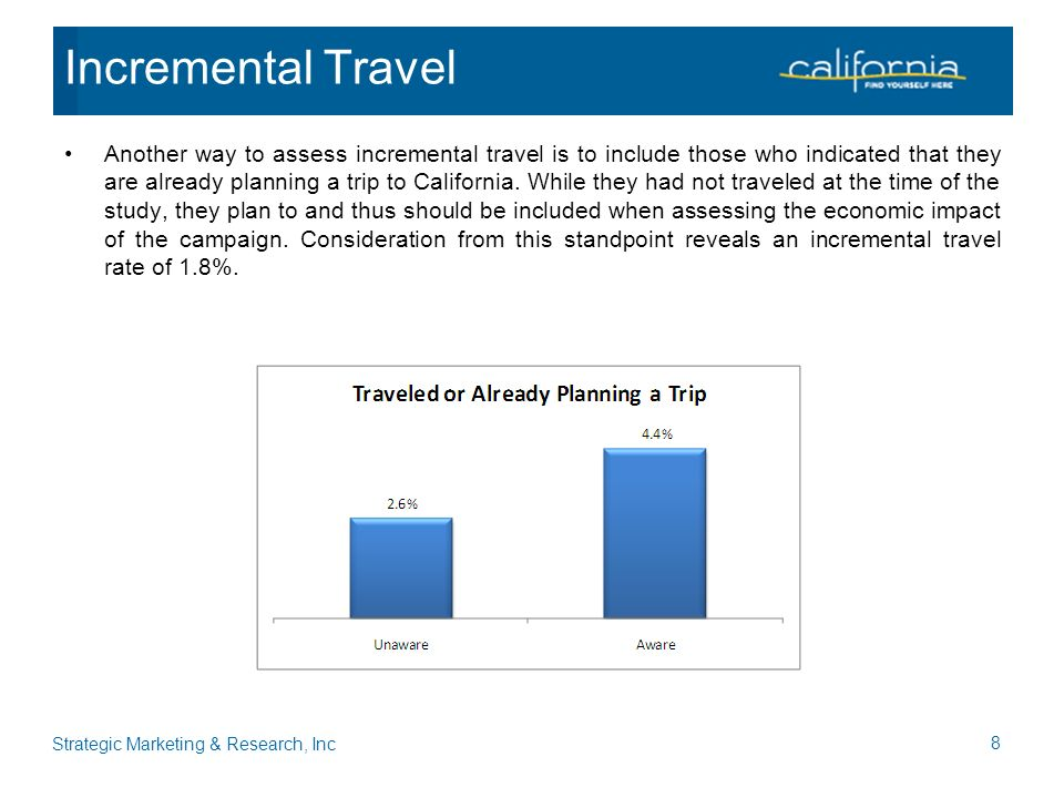 Another way to assess incremental travel is to include those who indicated that they are already planning a trip to California.