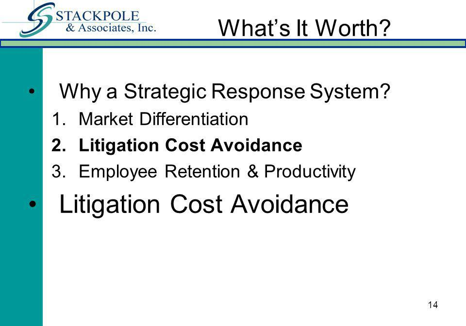 14 Whats It Worth. Why a Strategic Response System.