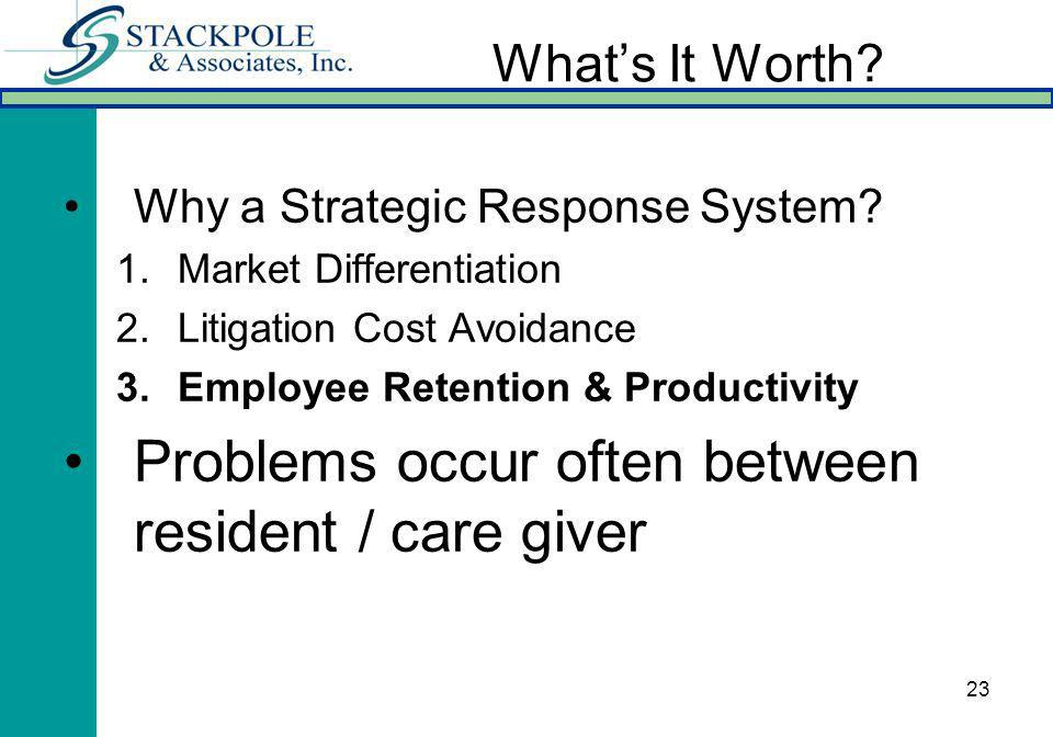 23 Whats It Worth. Why a Strategic Response System.