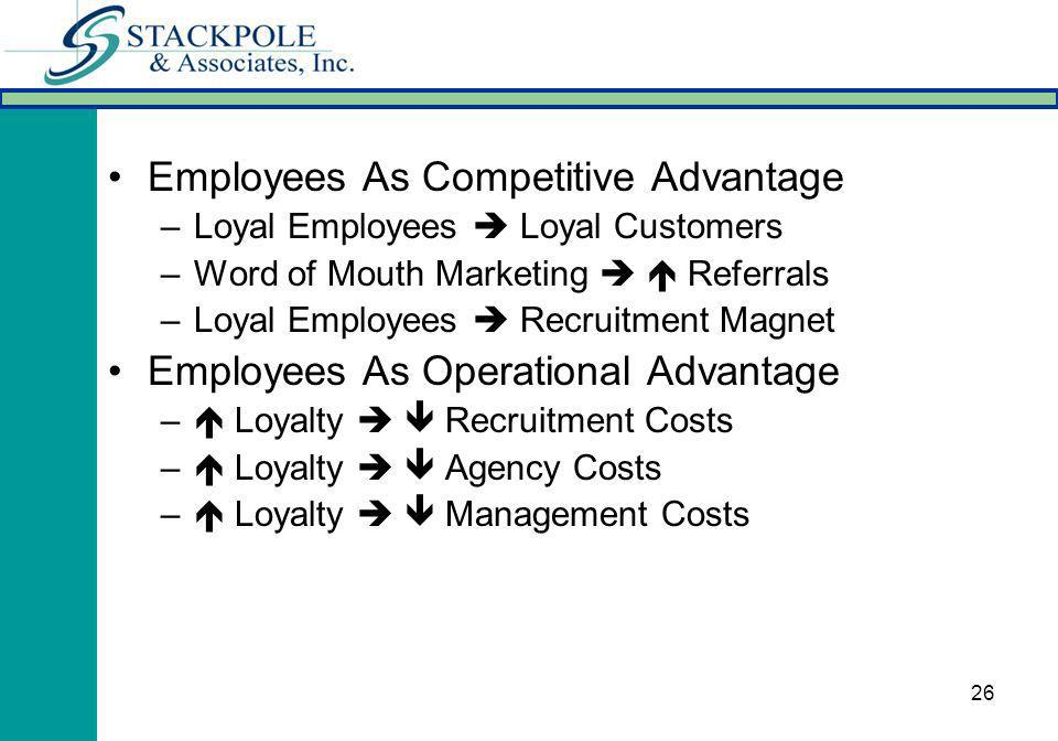26 Employees As Competitive Advantage –Loyal Employees Loyal Customers –Word of Mouth Marketing Referrals –Loyal Employees Recruitment Magnet Employees As Operational Advantage – Loyalty Recruitment Costs – Loyalty Agency Costs – Loyalty Management Costs