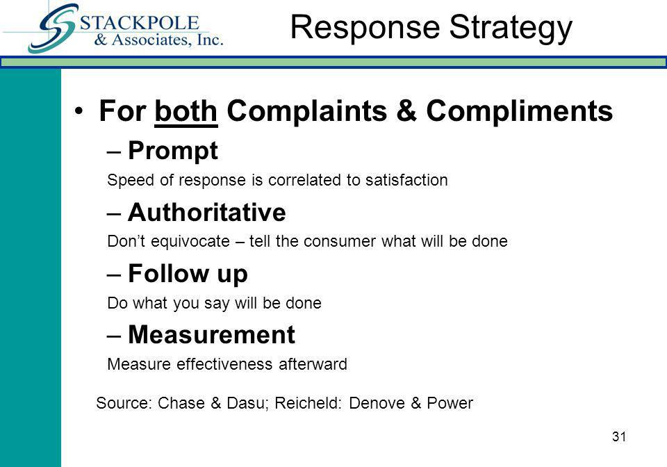 31 For both Complaints & Compliments –Prompt Speed of response is correlated to satisfaction –Authoritative Dont equivocate – tell the consumer what will be done –Follow up Do what you say will be done –Measurement Measure effectiveness afterward Response Strategy Source: Chase & Dasu; Reicheld: Denove & Power