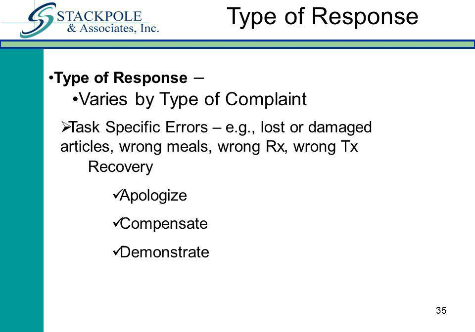 35 Type of Response – Varies by Type of Complaint Task Specific Errors – e.g., lost or damaged articles, wrong meals, wrong Rx, wrong Tx Recovery Apologize Compensate Demonstrate Type of Response