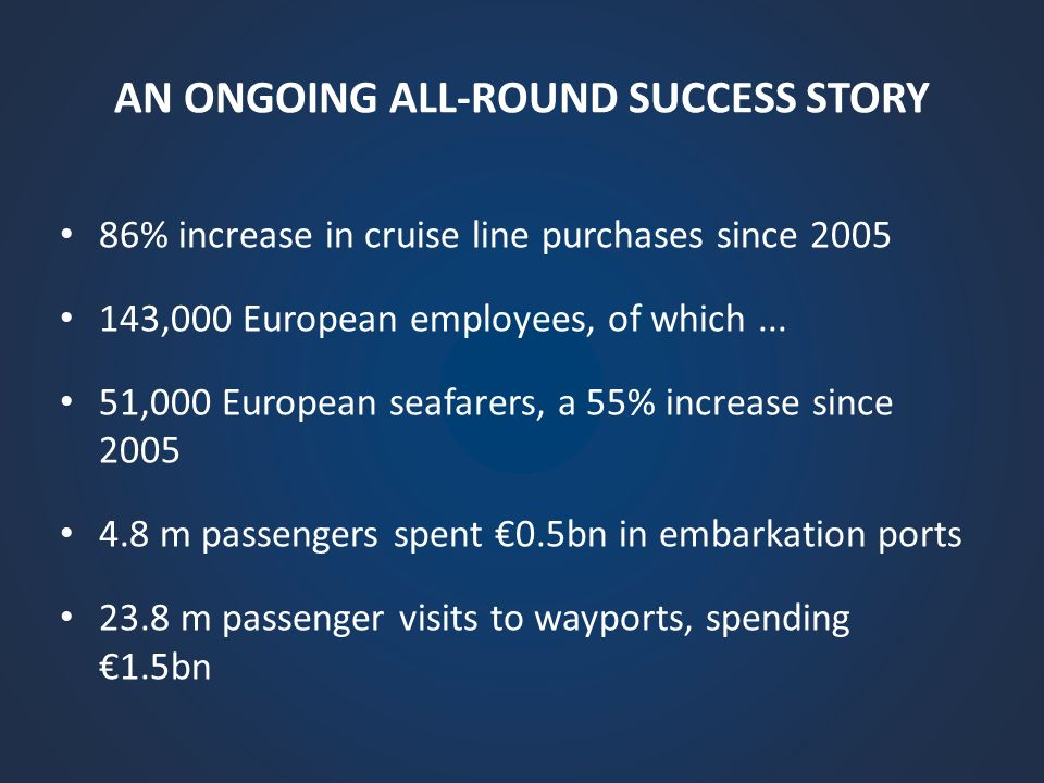 AN ONGOING ALL-ROUND SUCCESS STORY 86% increase in cruise line purchases since 2005 143,000 European employees, of which...