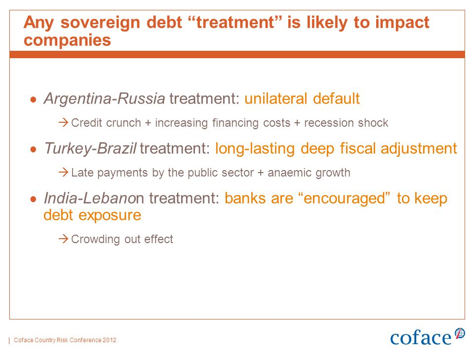 Coface Country Risk Conference 2012 Any sovereign debt treatment is likely to impact companies Argentina-Russia treatment: unilateral default Credit crunch + increasing financing costs + recession shock Turkey-Brazil treatment: long-lasting deep fiscal adjustment Late payments by the public sector + anaemic growth India-Lebanon treatment: banks are encouraged to keep debt exposure Crowding out effect