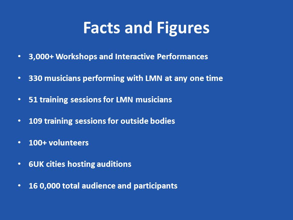 Facts and Figures 3,000+ Workshops and Interactive Performances 330 musicians performing with LMN at any one time 51 training sessions for LMN musicians 109 training sessions for outside bodies 100+ volunteers 6UK cities hosting auditions 16 0,000 total audience and participants