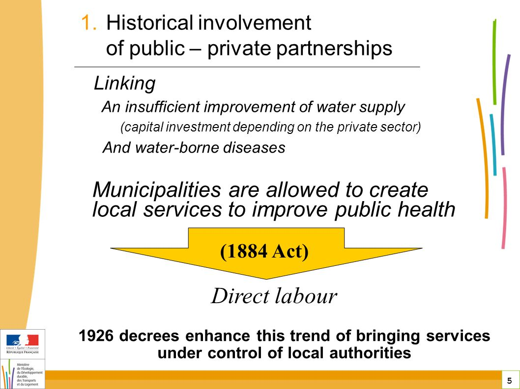 5 5 Linking An insufficient improvement of water supply (capital investment depending on the private sector) And water-borne diseases Municipalities are allowed to create local services to improve public health public-private partnerships in France (1884 Act) Direct labour 1926 decrees enhance this trend of bringing services under control of local authorities 1.Historical involvement of public – private partnerships