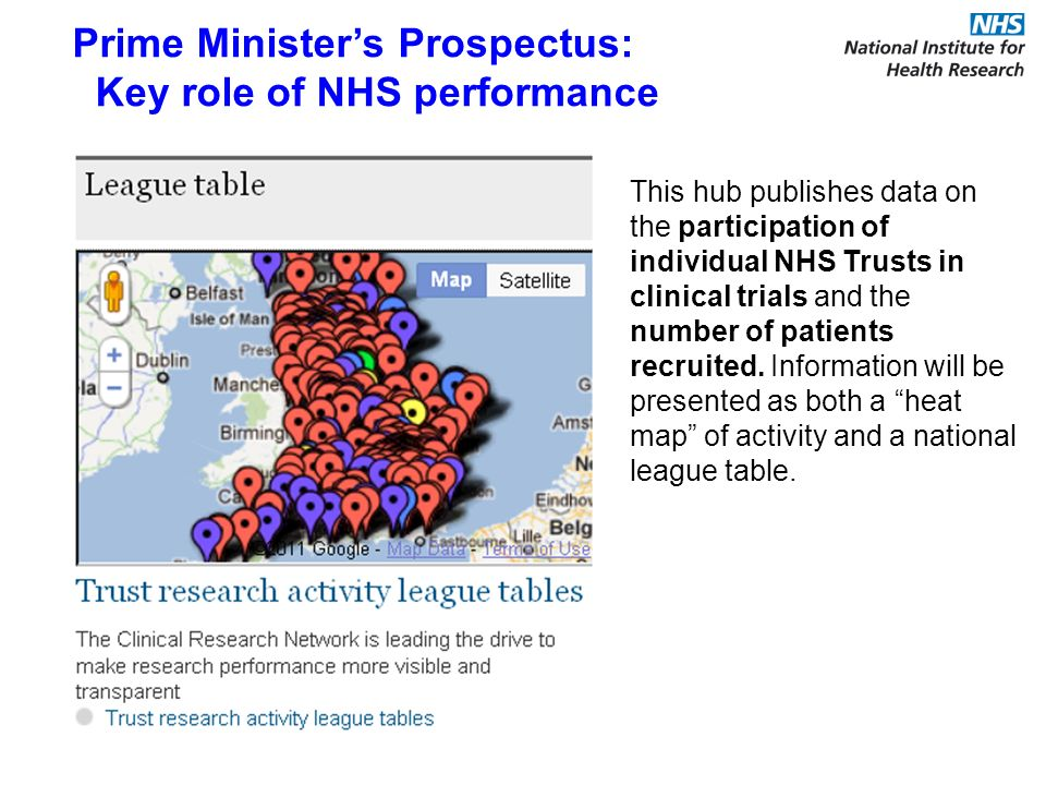 This hub publishes data on the participation of individual NHS Trusts in clinical trials and the number of patients recruited.