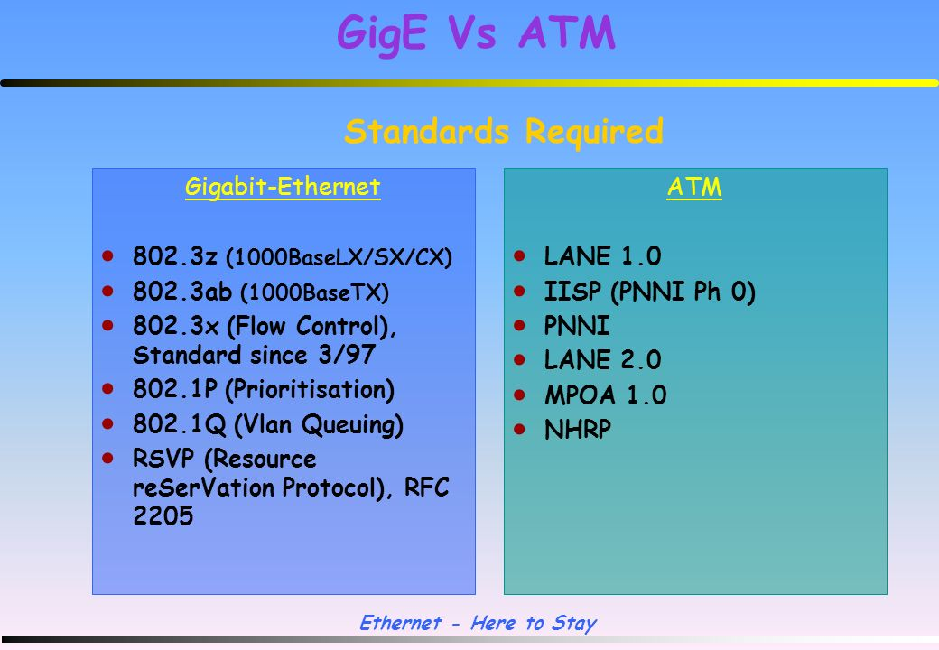Ethernet - Here to Stay GigE Vs ATM Network Resilience Gigabit-Ethernet Spanning Tree Protocol blocks parallel links - stability issues.