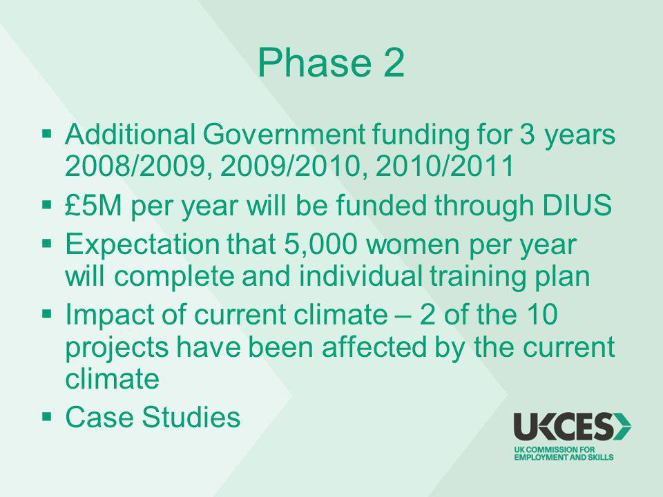 Phase 2 Additional Government funding for 3 years 2008/2009, 2009/2010, 2010/2011 £5M per year will be funded through DIUS Expectation that 5,000 women per year will complete and individual training plan Impact of current climate – 2 of the 10 projects have been affected by the current climate Case Studies
