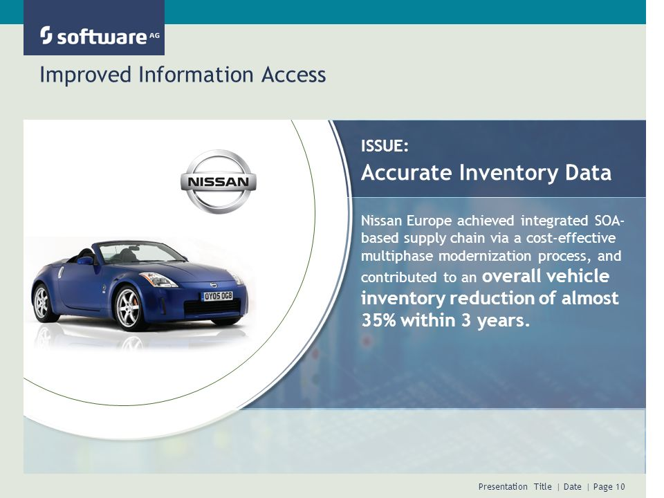 Presentation Title | Date | Page 10 Improved Information Access Nissan Europe achieved integrated SOA- based supply chain via a cost-effective multiphase modernization process, and contributed to an overall vehicle inventory reduction of almost 35% within 3 years.