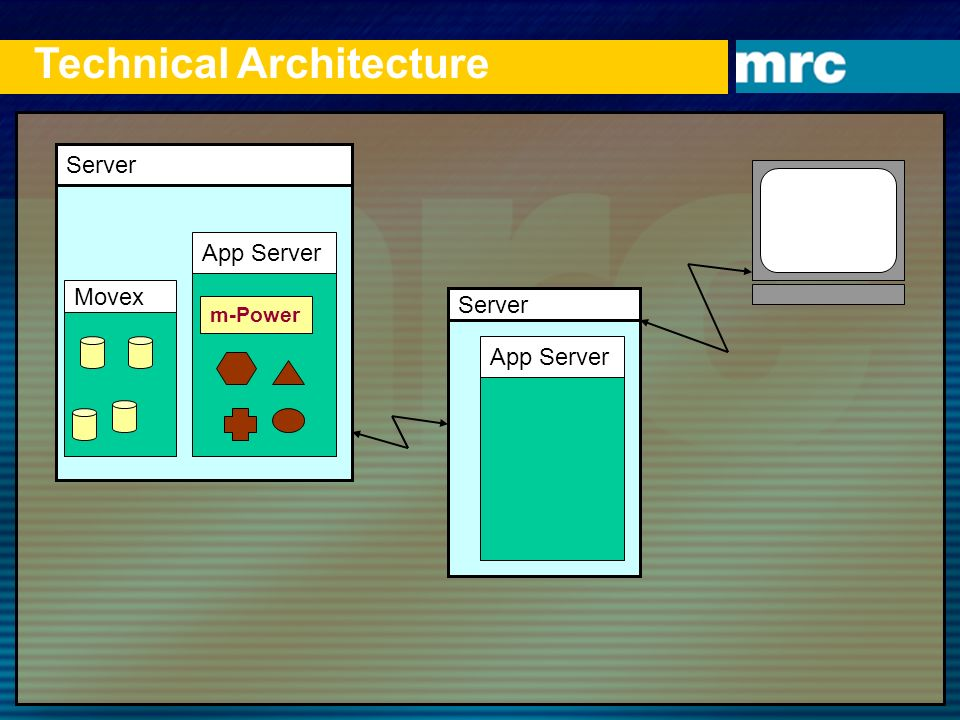 Technical Architecture Server App Server m-Power Server App Server Movex