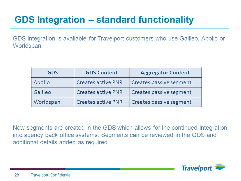 GDS Integration – standard functionality GDS integration is available for Travelport customers who use Galileo, Apollo or Worldspan.