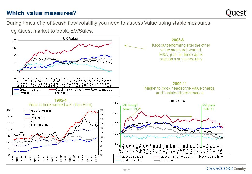 UK end Nov 08-end Feb 09: Value rallied before the market More stable value measures leading the way Fixed charge cover: Feb-May %, May-Aug % A sign of rotation Quality held up Page 9