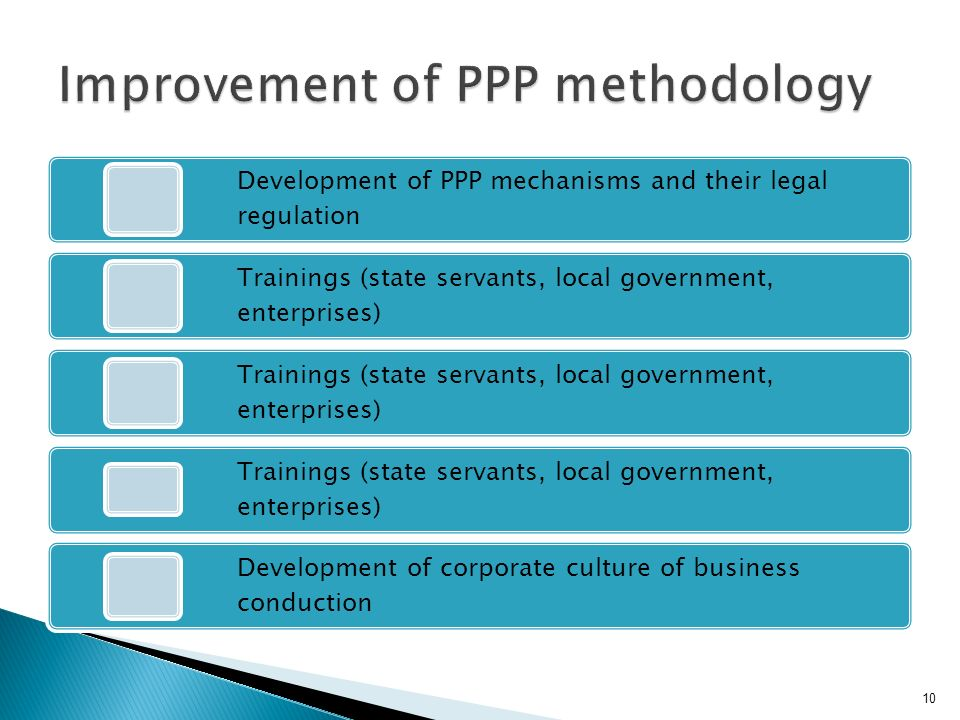 Development of PPP mechanisms and their legal regulation Trainings (state servants, local government, enterprises) Development of corporate culture of business conduction 10