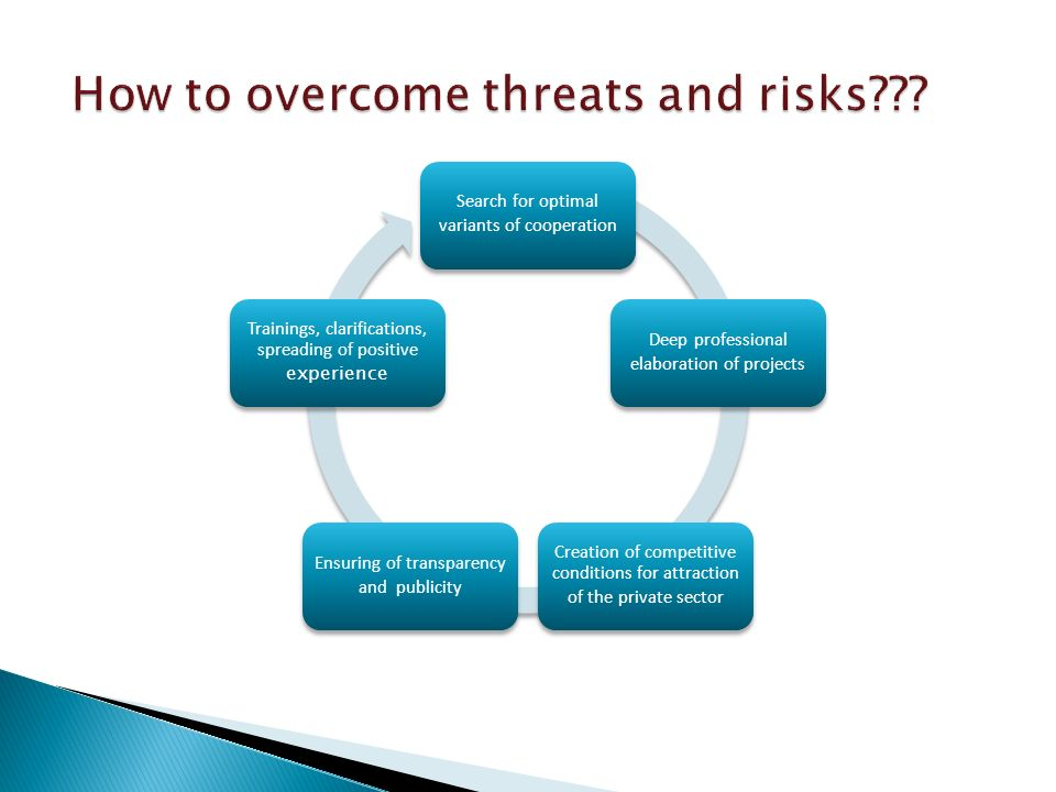 How to overcome threats and risks . How to overcome threats and risks .