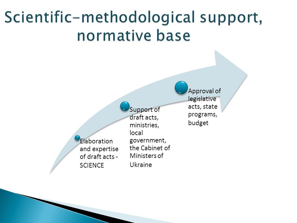 Scientific-methodological support, normative base Elaboration and expertise of draft acts - SCIENCE Support of draft acts, ministries, local government, the Cabinet of Ministers of Ukraine Approval of legislative acts, state programs, budget