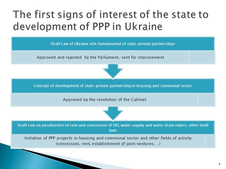 Draft Law on peculiarities of rent and concession of DH, water supply and water drain object, other draft laws Initiation of PPP projects in housing and communal sector and other fields of activity (concession, rent, establishment of joint ventures …) Concept of development of state-private partnership in housing and communal sector Approved by the resolution of the Cabinet Draft Law of Ukraine «On fundamental of state-private partnership» Approved and rejected by the Parliament, sent for improvement 4