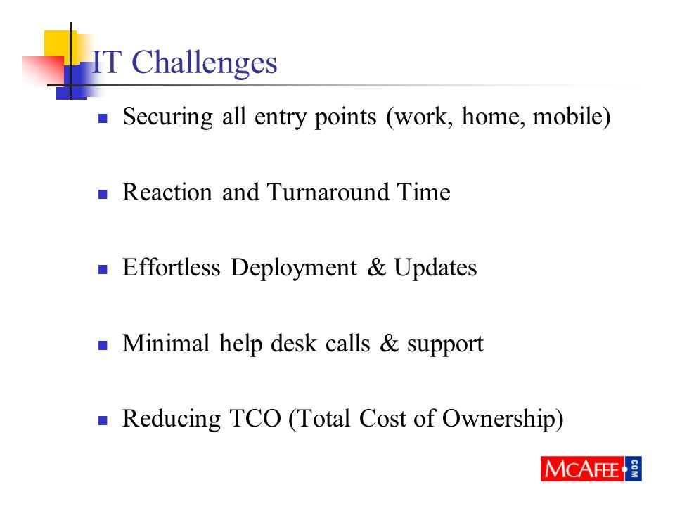 IT Challenges Securing all entry points (work, home, mobile) Reaction and Turnaround Time Effortless Deployment & Updates Minimal help desk calls & support Reducing TCO (Total Cost of Ownership)