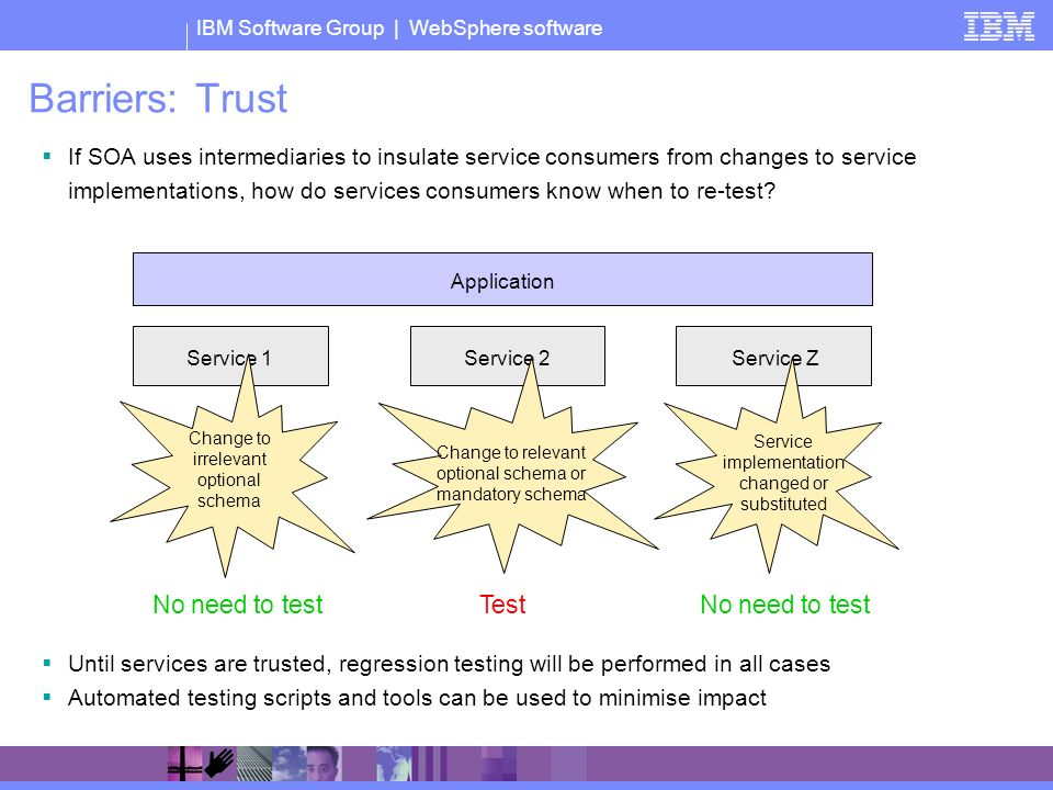 IBM Software Group | WebSphere software Barriers: Trust Application Service 1Service 2 Change to irrelevant optional schema Service 3Service Z No need to test Test If SOA uses intermediaries to insulate service consumers from changes to service implementations, how do services consumers know when to re-test.