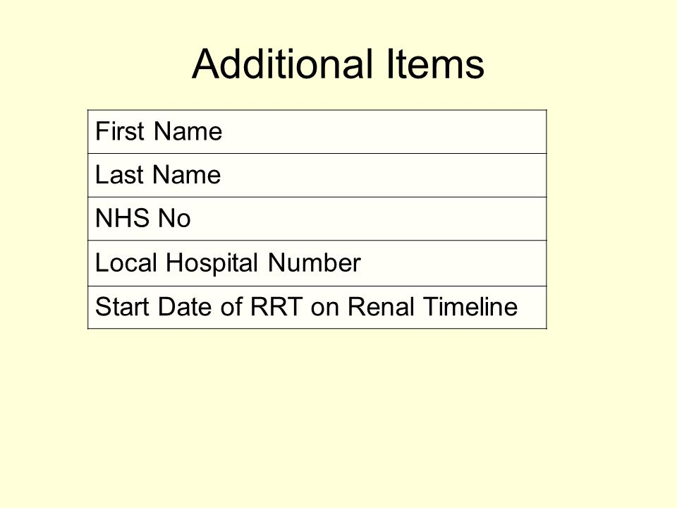 Additional Items First Name Last Name NHS No Local Hospital Number Start Date of RRT on Renal Timeline