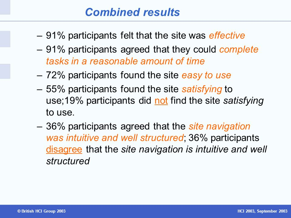 HCI 2003, September 2003© British HCI Group 2003 Combined results –91% participants felt that the site was effective –91% participants agreed that they could complete tasks in a reasonable amount of time –72% participants found the site easy to use –55% participants found the site satisfying to use;19% participants did not find the site satisfying to use.
