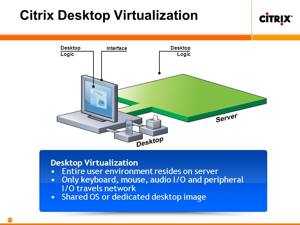 14 Citrix Desktop Virtualization Interface Desktop Logic Desktop Virtualization Entire user environment resides on server Only keyboard, mouse, audio I/O and peripheral I/O travels network Shared OS or dedicated desktop image