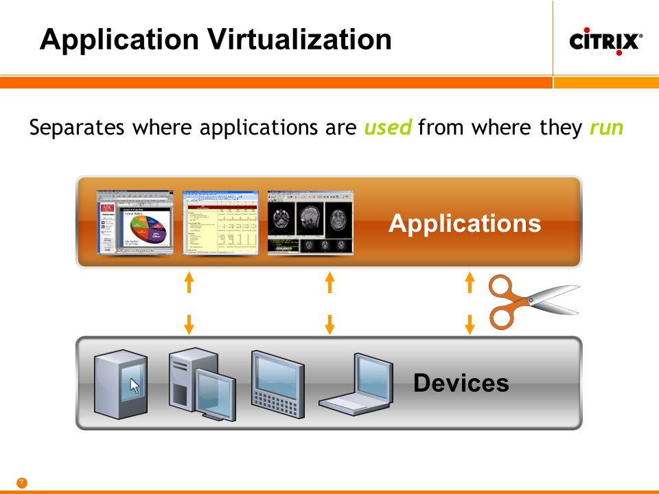 7 Application Virtualization Separates where applications are used from where they run Devices Applications