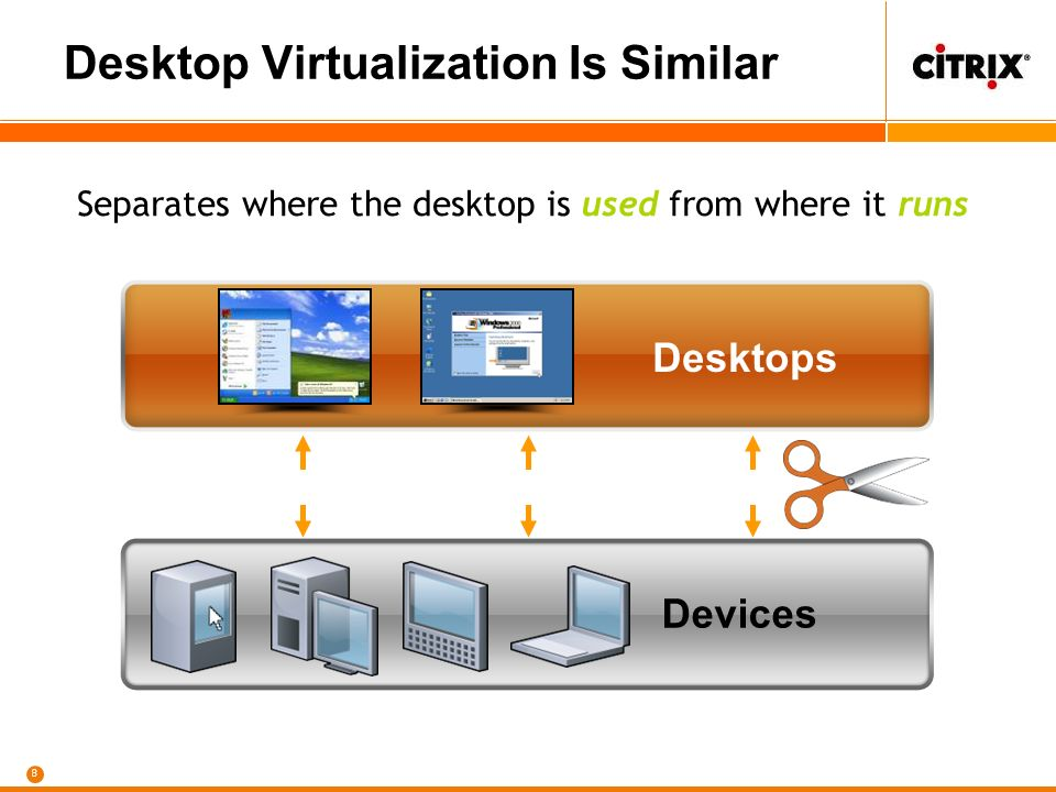8 Desktop Virtualization Is Similar Separates where the desktop is used from where it runs Devices Desktops