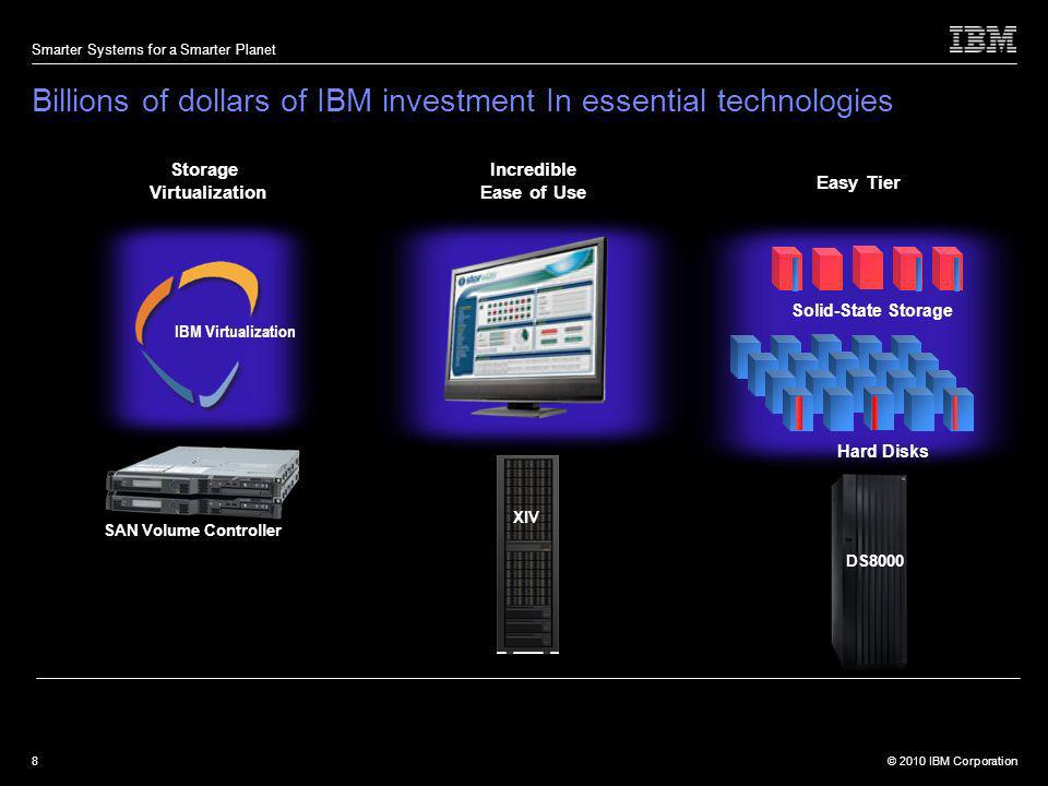 © 2010 IBM Corporation Smarter Systems for a Smarter Planet 8 Billions of dollars of IBM investment In essential technologies IBM Virtualization Solid-State Storage Hard Disks Incredible Ease of Use Storage Virtualization Easy Tier DS8000 XIV SAN Volume Controller