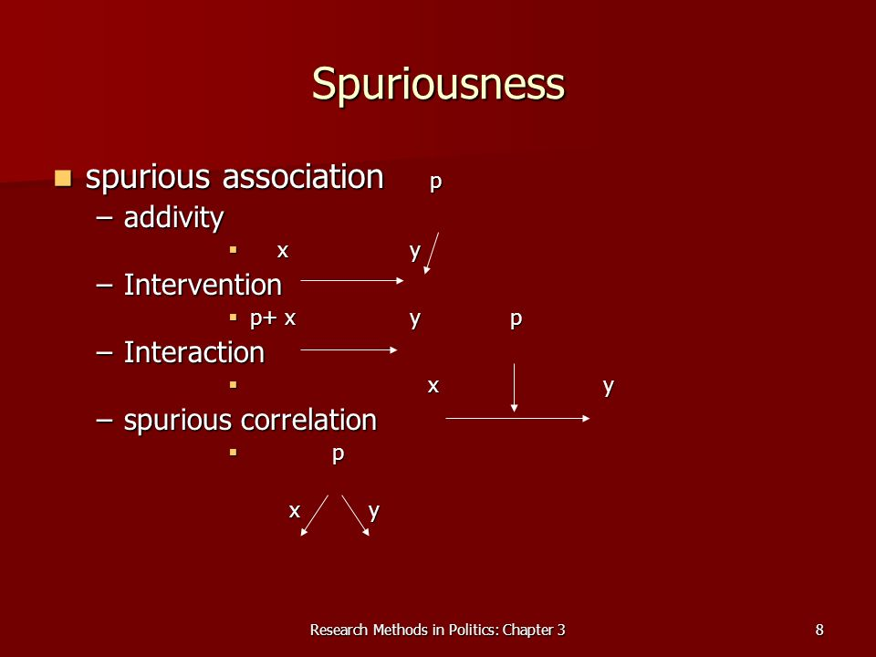 Research Methods in Politics: Chapter 38 Spuriousness spurious association p spurious association p –addivity x y x y –Intervention p+ x y p p+ x y p –Interaction x y x y –spurious correlation p p x y x y