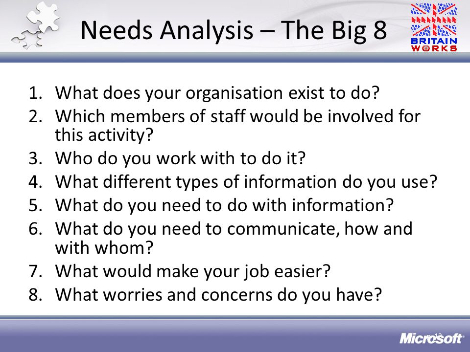 Needs Analysis – The Big 8 1.What does your organisation exist to do.