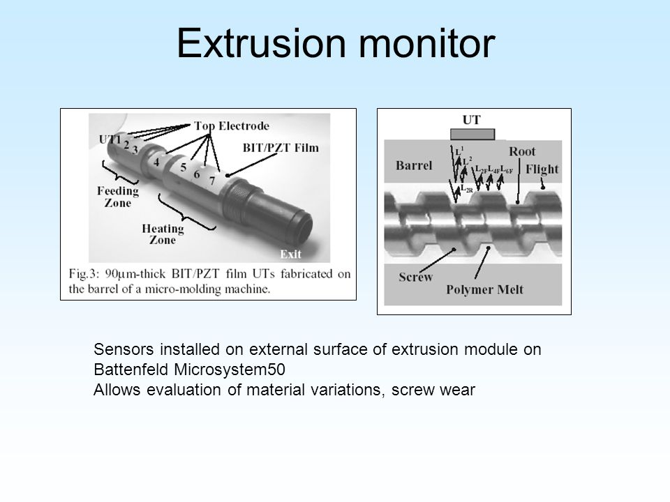 Extrusion monitor Sensors installed on external surface of extrusion module on Battenfeld Microsystem50 Allows evaluation of material variations, screw wear