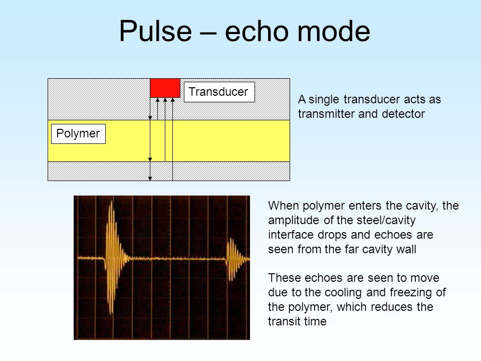 Pulse – echo mode Transducer Polymer A single transducer acts as transmitter and detector When polymer enters the cavity, the amplitude of the steel/cavity interface drops and echoes are seen from the far cavity wall These echoes are seen to move due to the cooling and freezing of the polymer, which reduces the transit time