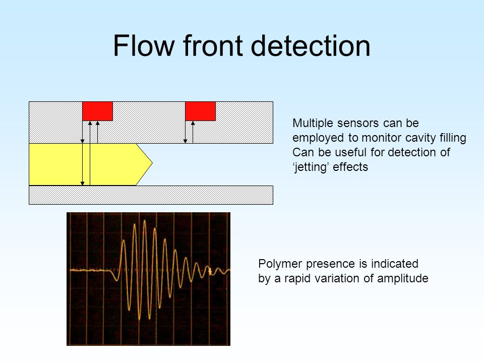 Flow front detection Multiple sensors can be employed to monitor cavity filling Can be useful for detection of jetting effects Polymer presence is indicated by a rapid variation of amplitude