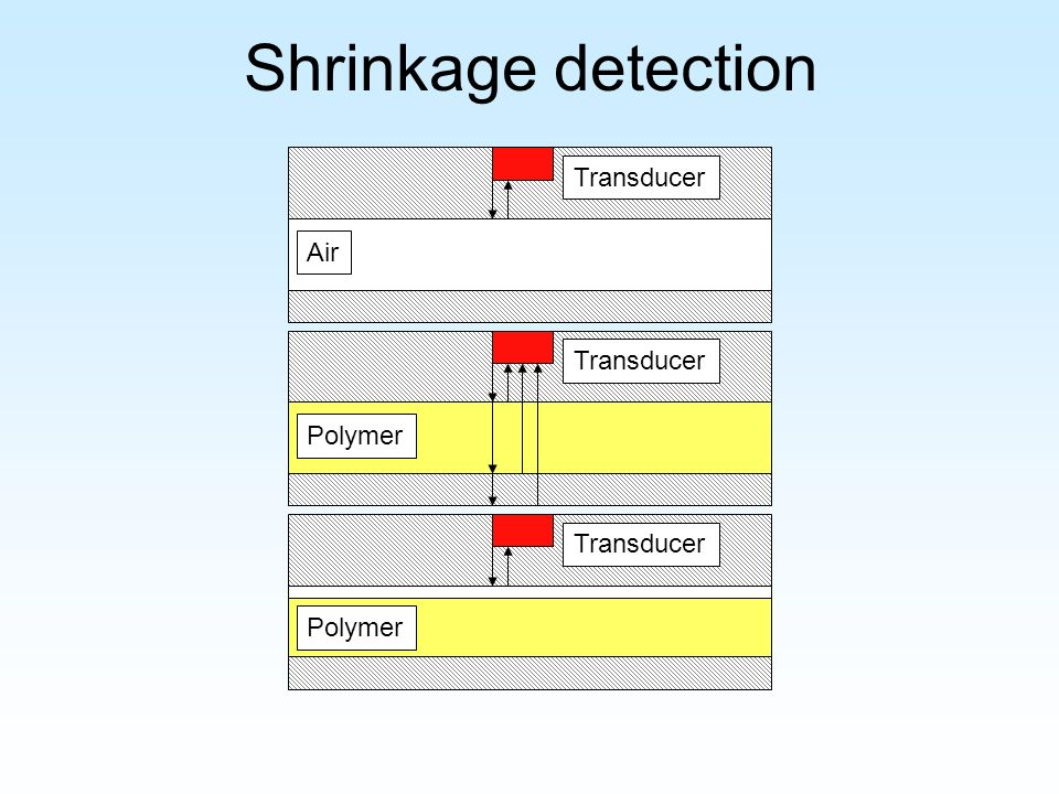 Shrinkage detection Polymer Air Polymer Transducer