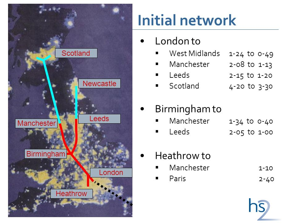 Initial network London to West Midlands1-24 to 0-49 Manchester2-08 to 1-13 Leeds2-15 to 1-20 Scotland4-20 to 3-30 Birmingham to Manchester1-34 to 0-40 Leeds2-05 to 1-00 Heathrow to Manchester1-10 Paris2-40 London Manchester Birmingham Scotland Leeds Heathrow Newcastle