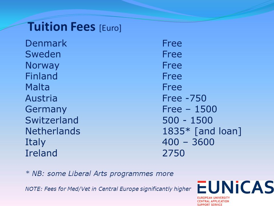 Tuition Fees [Euro] DenmarkFree SwedenFree NorwayFree FinlandFree MaltaFree AustriaFree -750 GermanyFree – 1500 Switzerland500 - 1500 Netherlands1835* [and loan] Italy400 – 3600 Ireland2750 * NB: some Liberal Arts programmes more NOTE: Fees for Med/Vet in Central Europe significantly higher